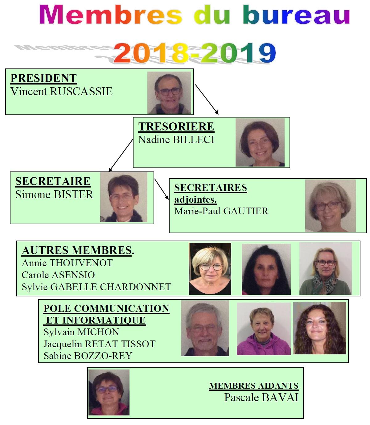 bureau 2018 2019 maj